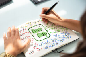 Brainstorm an essay with mindmapping
